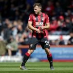 Why Bournemouth are a team full of Football Index Potential